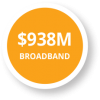 $938M Broadband Investments Past 5 Years